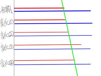 グラフのコピー.jpg