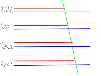 トゲウサギグラフのコピー.jpg