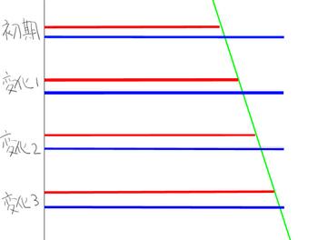 トマトグラフのコピー2.jpg