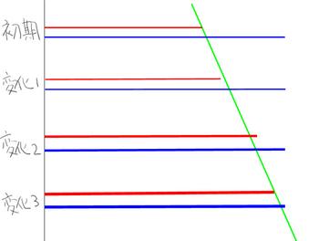 ホサキタケグラフのコピー.jpg