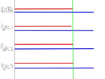 モロコシグラフのコピー.jpg