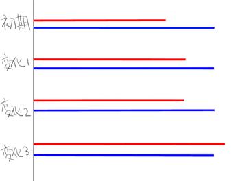 失敗マムー豆グラフのコピー.jpg