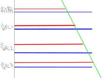 山鳥の卵グラフのコピー.jpg